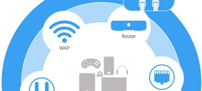 Wi-fi and Networking
